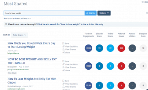 Most shared buzzsumo content
